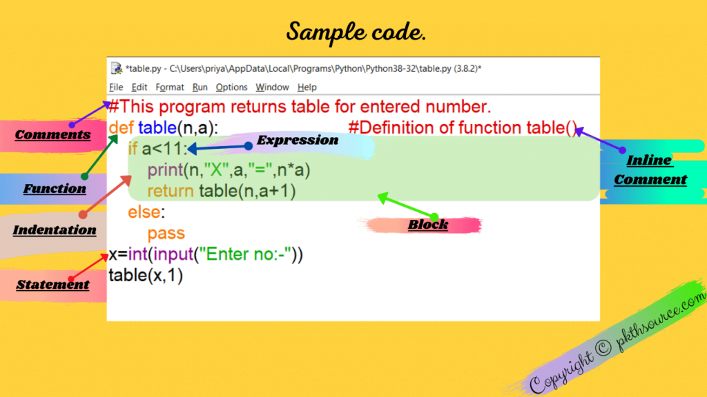 Sample code Expressions, Statements, Comments, Function, and indentation